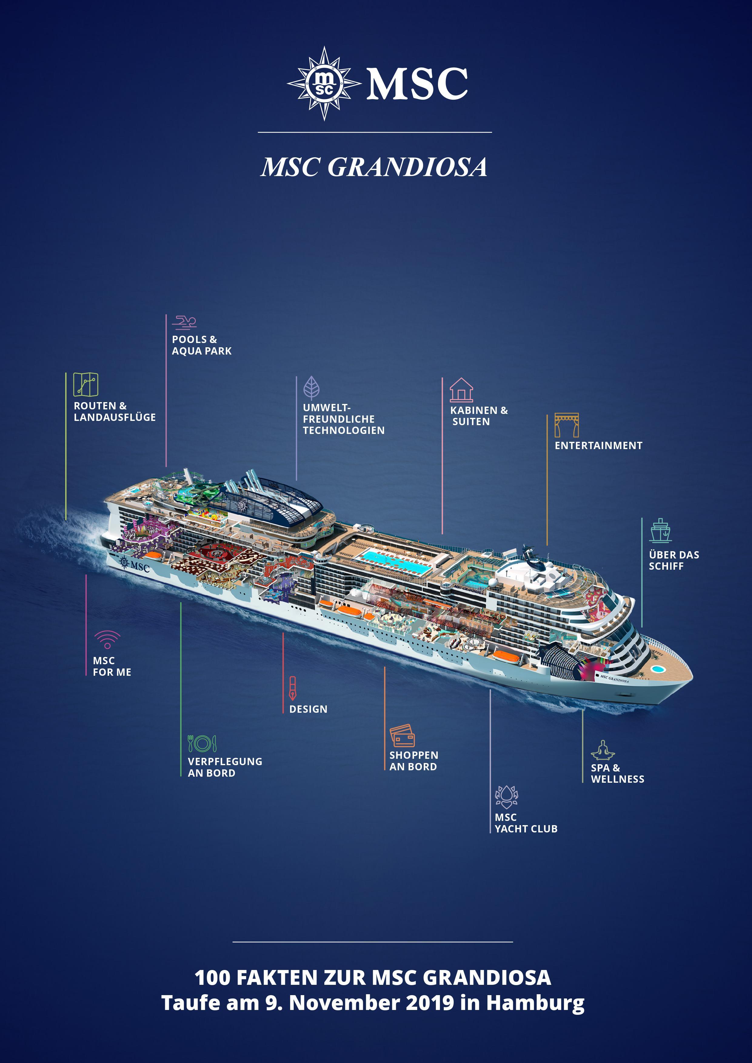 MSC Grandiosa: Countdown zur Schiffstaufe läuft